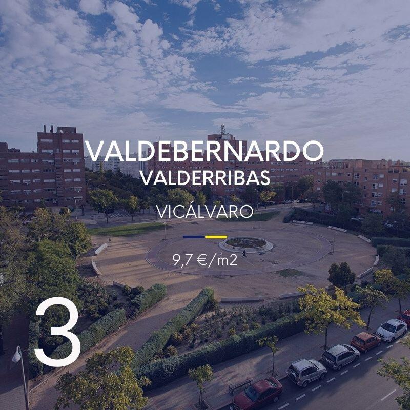alquilar casa en Valdebernardo