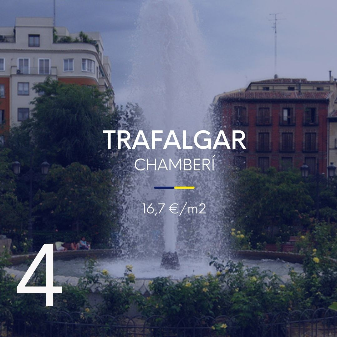 alquilar piso en Trafalgar
