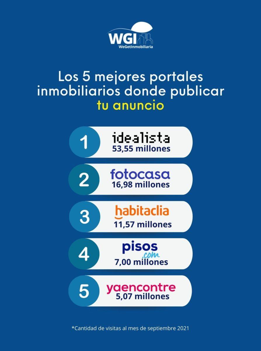 mejores portales inmobiliarios en España